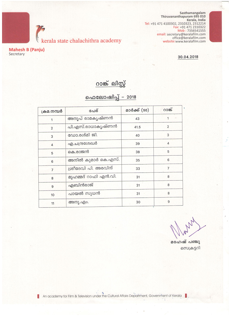 Fellowship Rank list-1